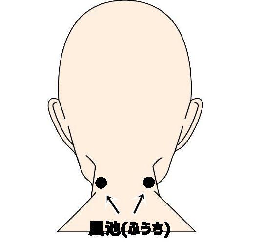 頭皮をツボを意識したマッサージ・ふうち